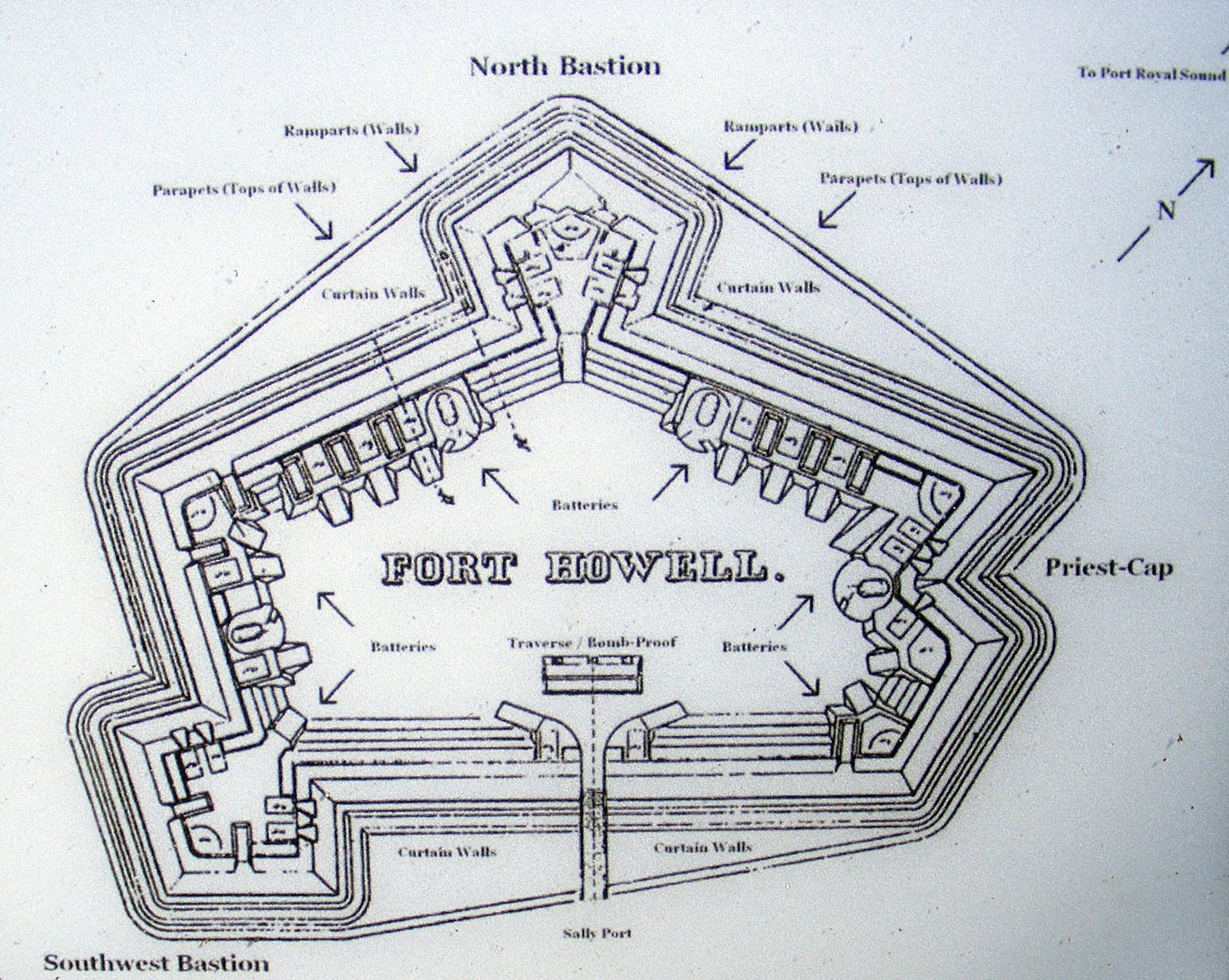 Fort Howell Hilton Head Island
